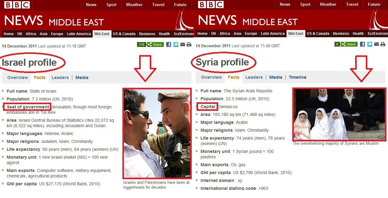 BBC bias | Bucking the Trend …