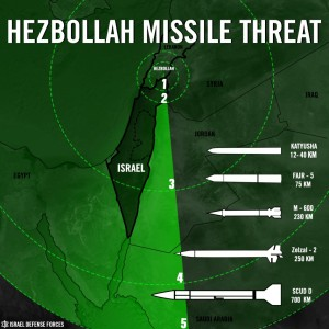 An IDF illustration showing the dangers that Hezbollah poses for Israel, after it has presumably been disarmed via Resolution 1701